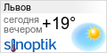 Прогноз погоды во Львове