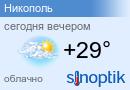 Прогноз погоды в Никополе