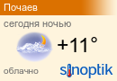 Погода Почаев