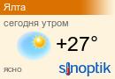 Прогноз погоды в Ялте