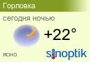 Погода в Горловке на неделю
