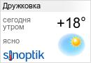 Погода в Дружковке