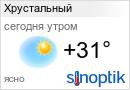 Прогноз погоды в Красном Луче