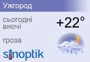 Погода в Ужгороді