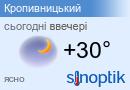 Прогноз погоди у Кіровограді