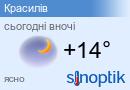 Погода у Красилові на тиждень