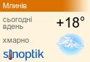 Погода у Млинові