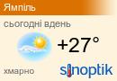 Погода Ямпіль