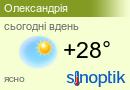 Погода Олександрія